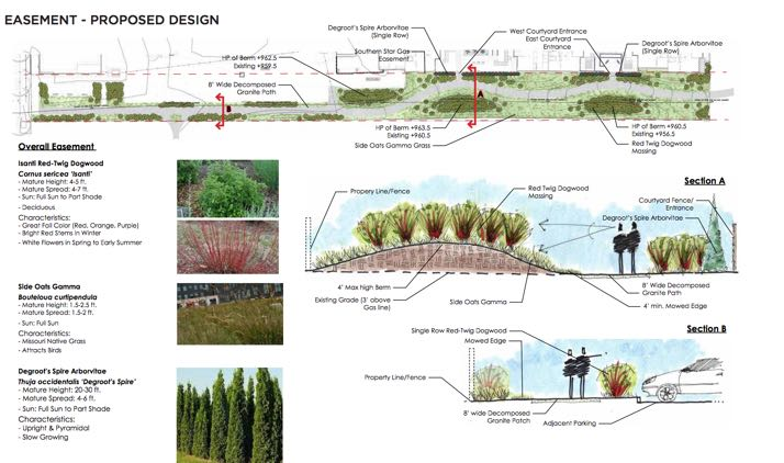 Drawings of the revised proposal.