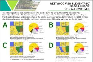 Westwood Planning display